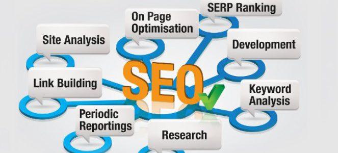 SEO-search-engine-marketing-flags-digital